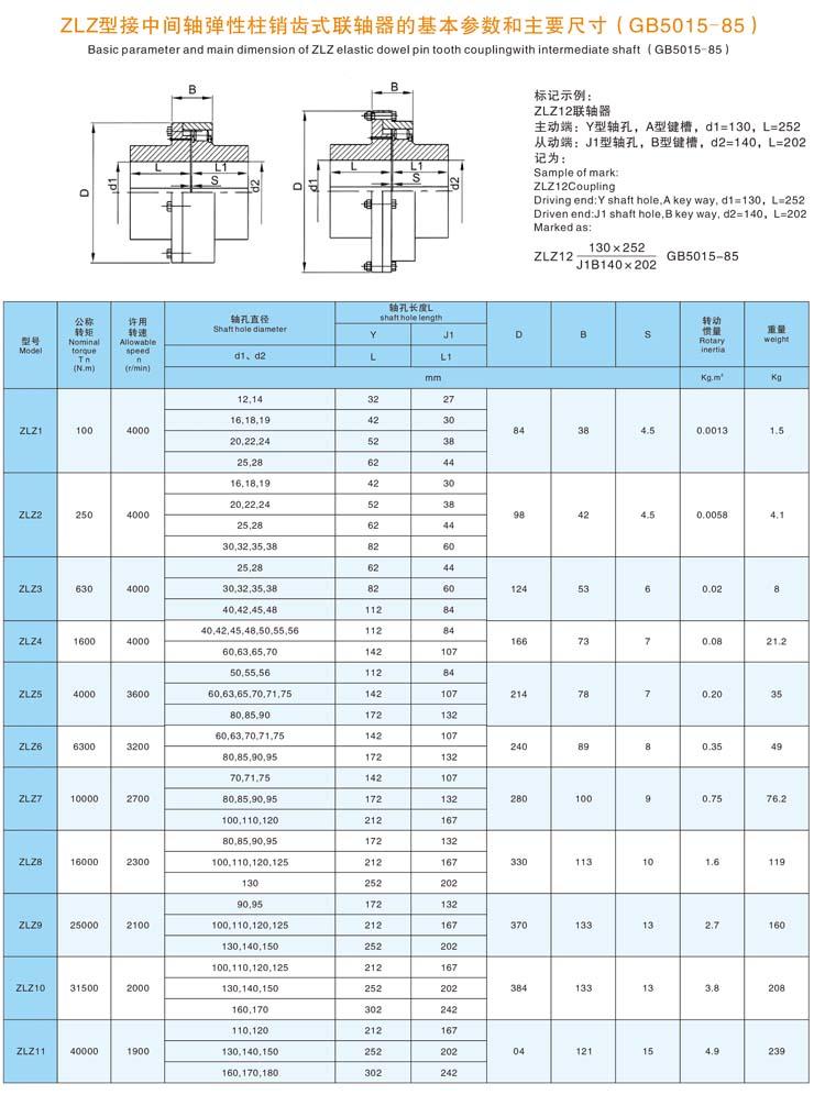 ZL系列弹性联轴器参数2